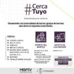Cerca Tuyo: planifican la línea «Infraestructura en tu barrio» en ocho sectores de capital